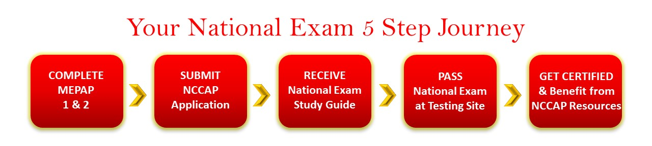national exam information rh nccap org Exam Study Tips Nce Exam Study Guide