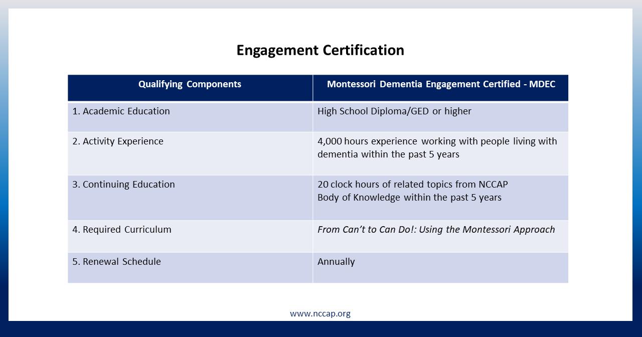 Montessori Dementia Engagement Certification